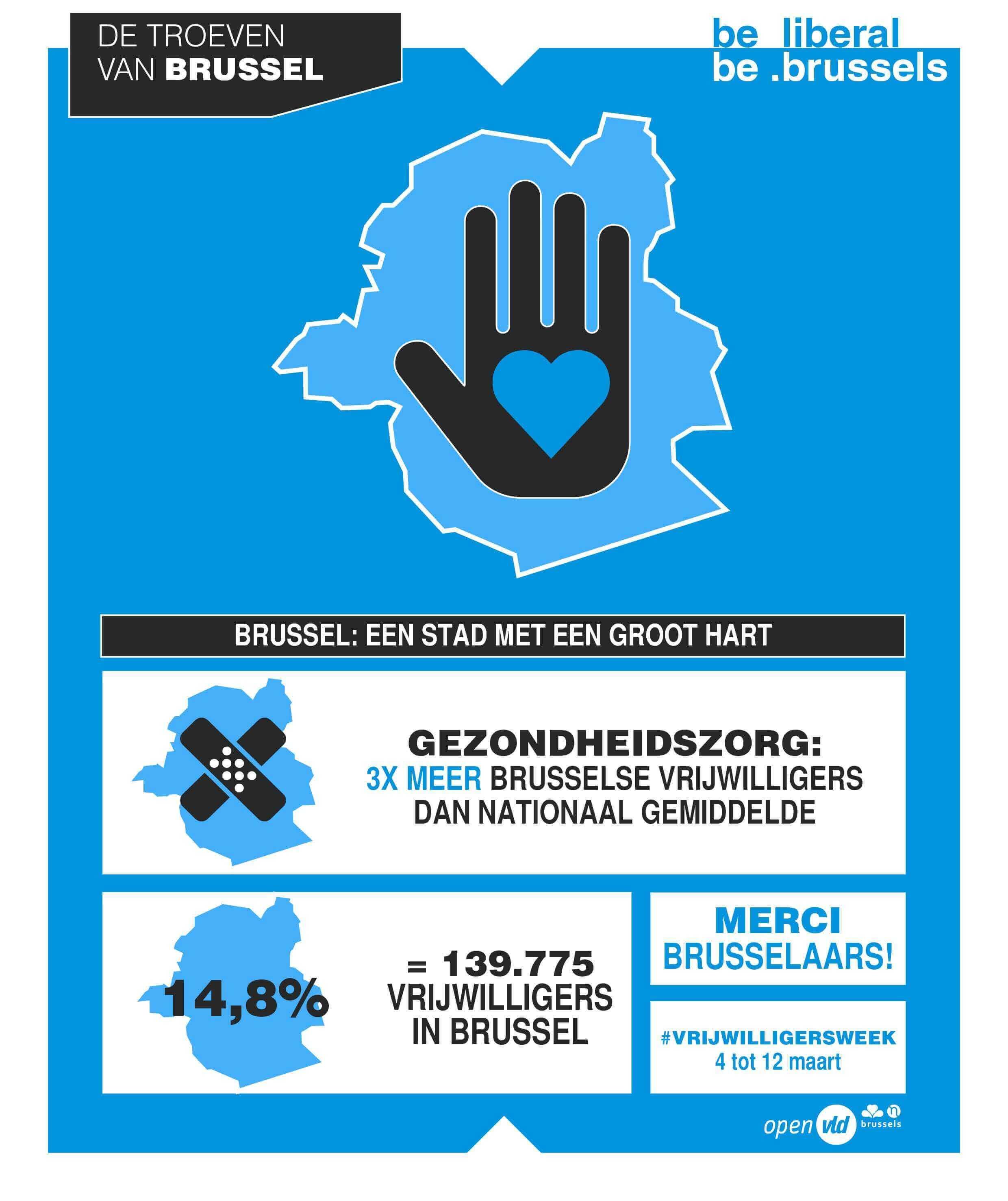 Brussel: een stad met een groot hart