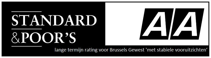 Standard&Poor's prijst Brussels Gewest voor  een zeer sterk financieel management