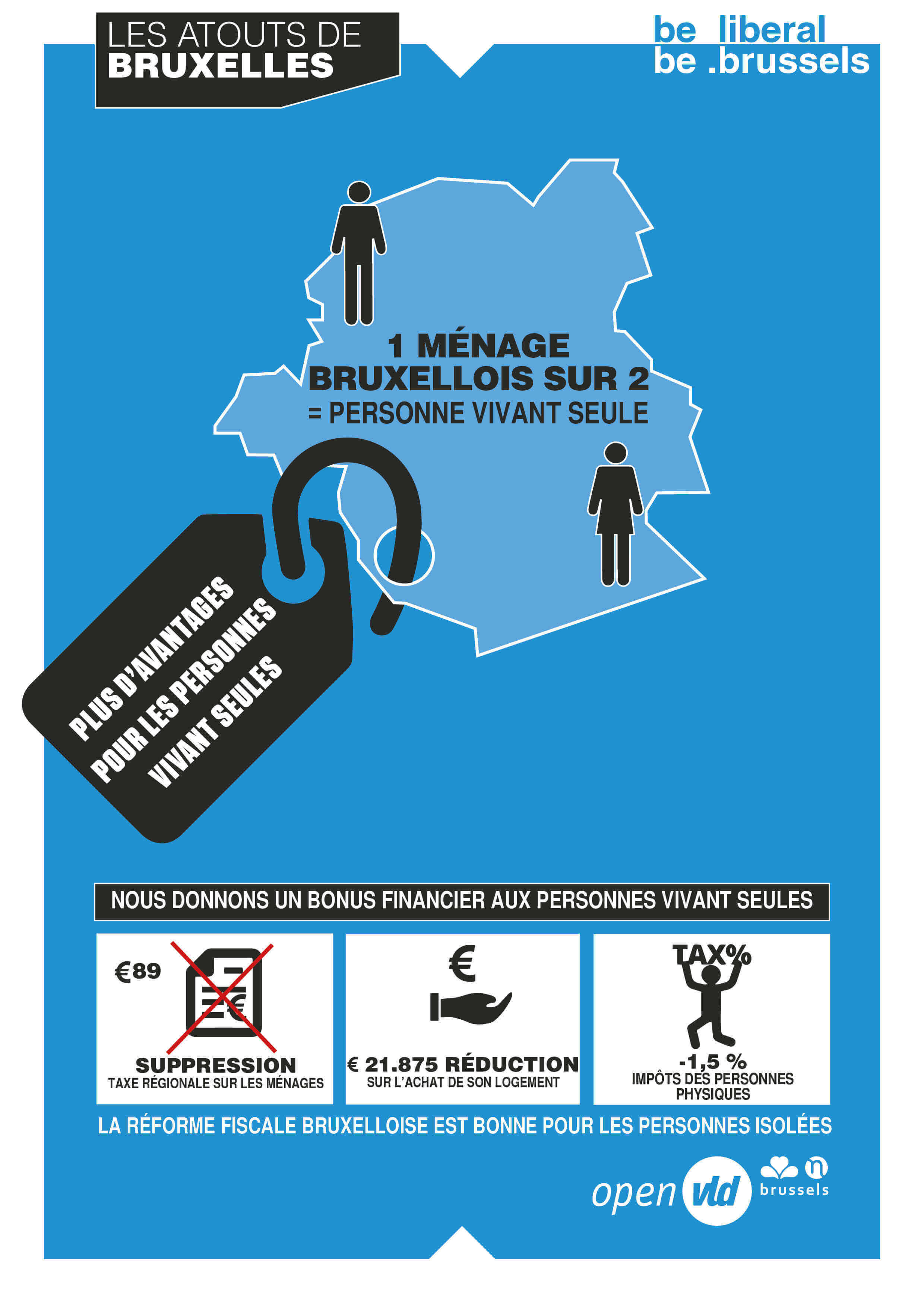 La réforme fiscale bruxelloise est bonne pour les personnes isolées