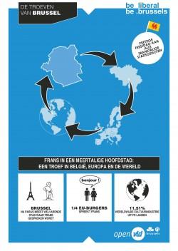 Frans: een culturele en economische troef in België, Europa en de wereld
