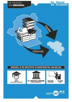 Brussel is de grootste studentenstad van België