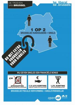 De Brusselse fiscale hervorming is singlevriendelijk